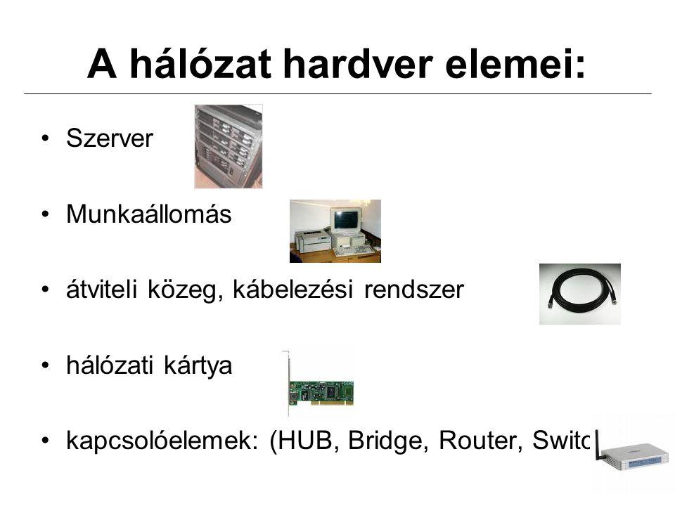 A hálózat hardver elemei: