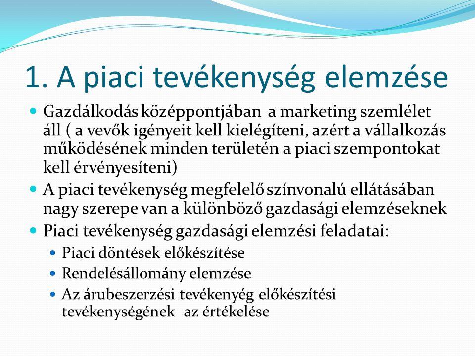 1. A piaci tevékenység elemzése