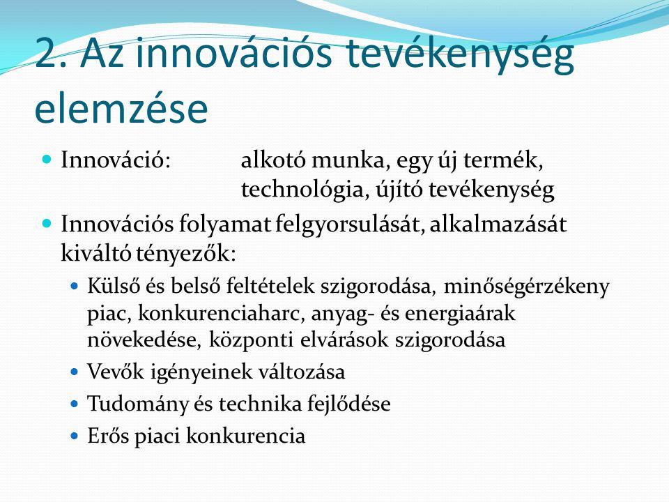 2. Az innovációs tevékenység elemzése