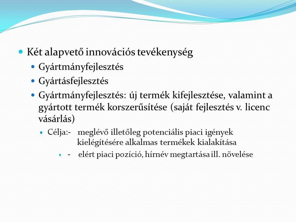 Két alapvető innovációs tevékenység