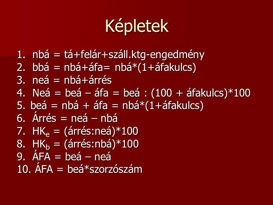 Képletek 1. nbá = tá+felár+száll.ktg-engedmény