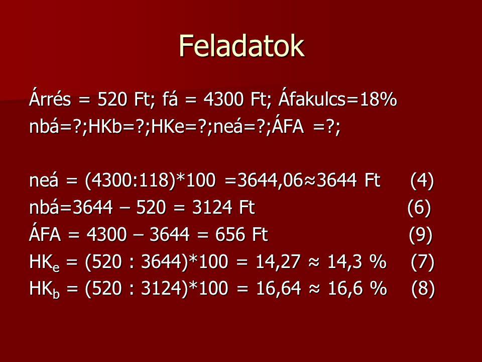 Feladatok Árrés = 520 Ft; fá = 4300 Ft; Áfakulcs=18%