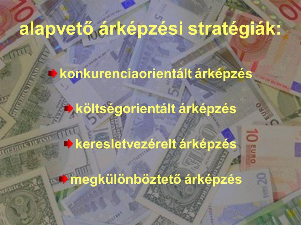 alapvető árképzési stratégiák: