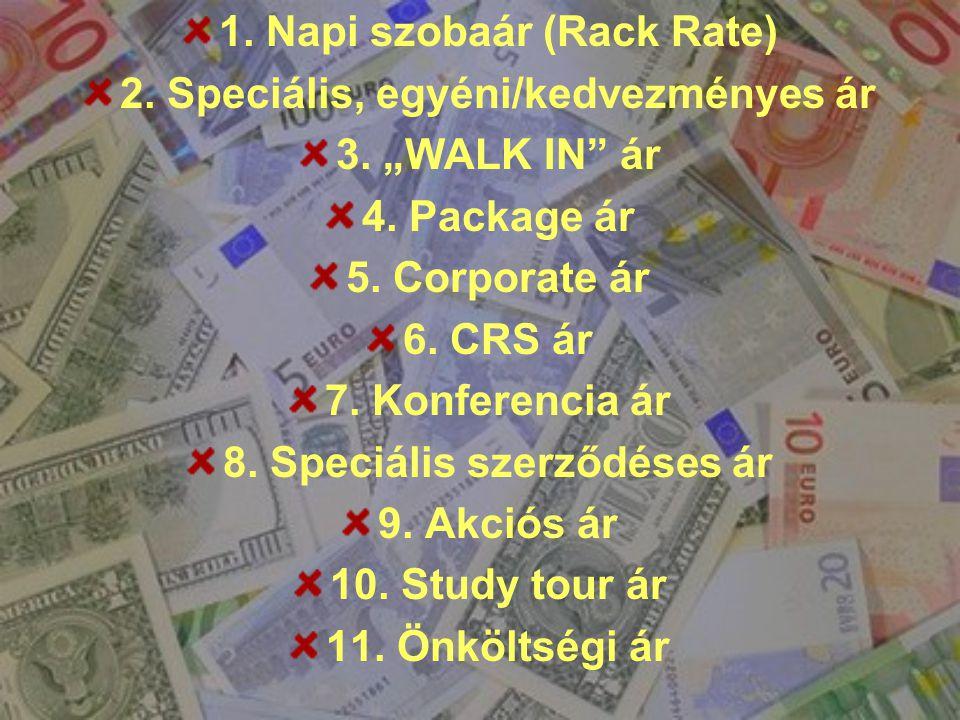 1. Napi szobaár (Rack Rate) 2. Speciális, egyéni/kedvezményes ár