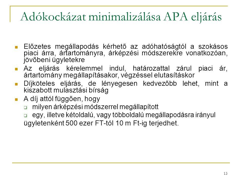Adókockázat minimalizálása APA eljárás