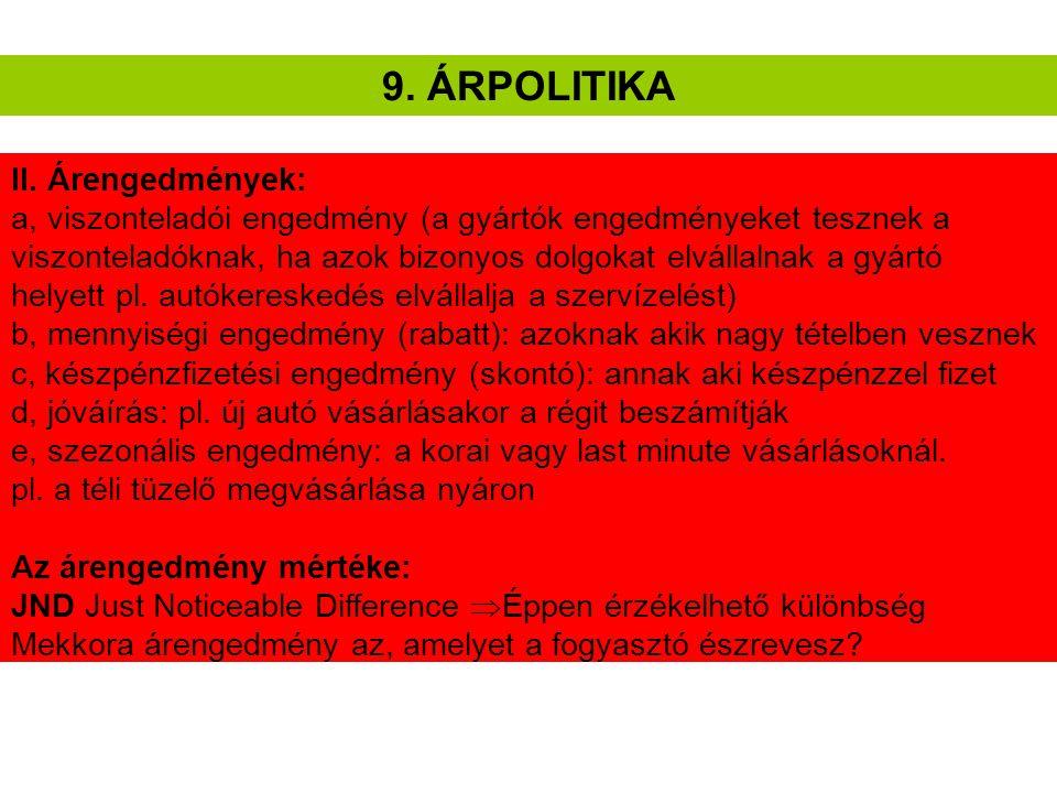 9. ÁRPOLITIKA II. Árengedmények:
