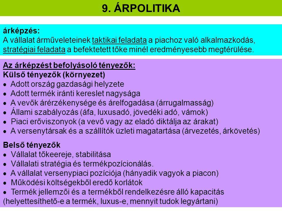 9. ÁRPOLITIKA árképzés: