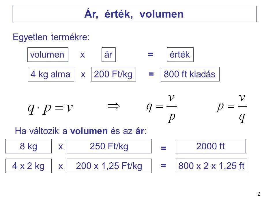 Ár, érték, volumen Egyetlen termékre: volumen x ár = érték 4 kg alma x