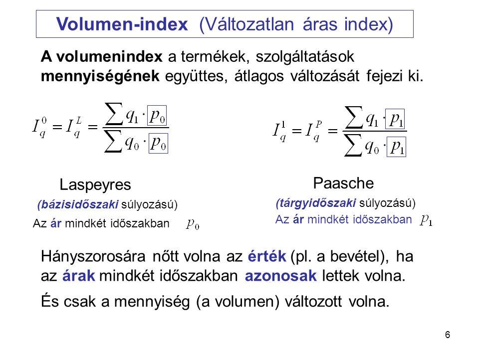Volumen-index (Változatlan áras index)