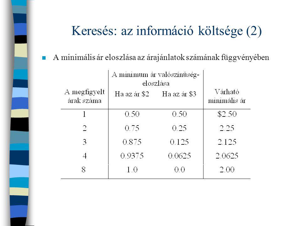 Keresés: az információ költsége (2)