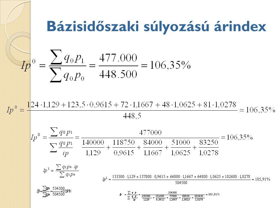 Bázisidőszaki súlyozású árindex