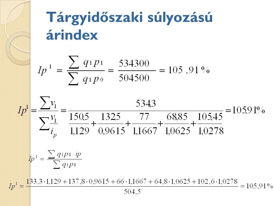 Tárgyidőszaki súlyozású árindex