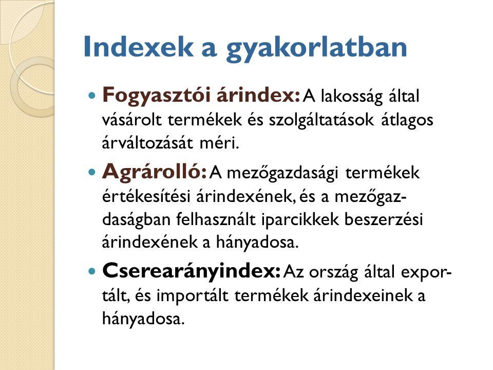 Indexek a gyakorlatban