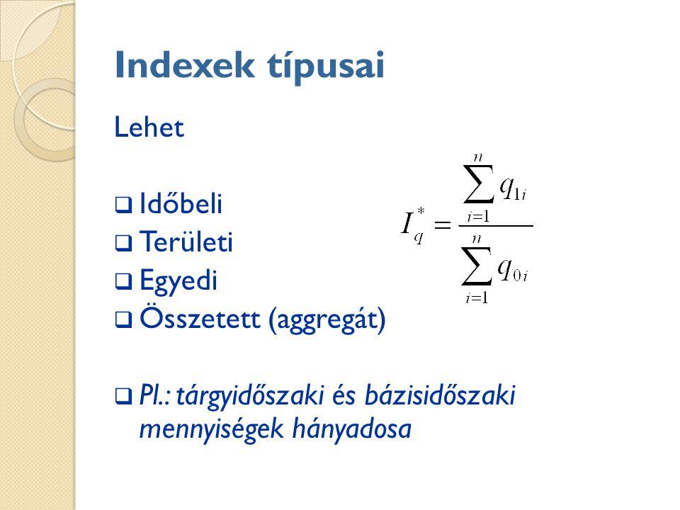 Indexek típusai Lehet Időbeli Területi Egyedi Összetett (aggregát)