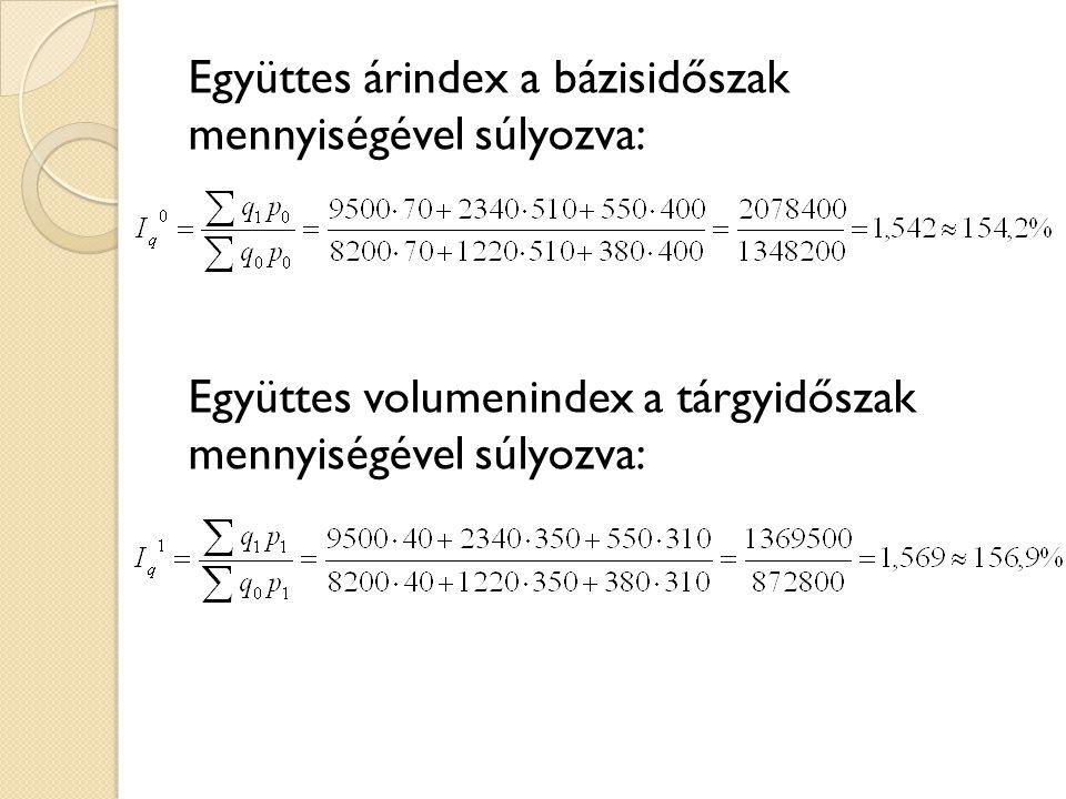 Együttes árindex a bázisidőszak mennyiségével súlyozva: Együttes volumenindex a tárgyidőszak mennyiségével súlyozva: