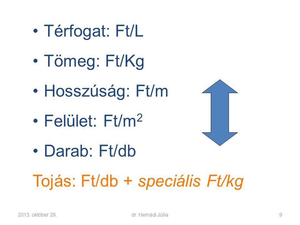 Tojás: Ft/db + speciális Ft/kg