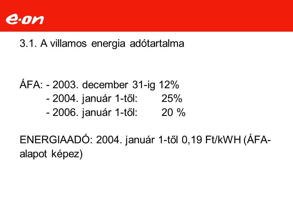 3. 1. A villamos energia adótartalma ÁFA: - 2003