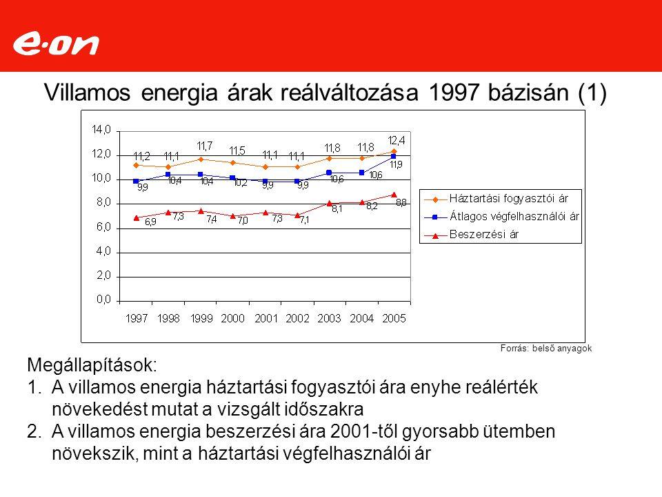 Villamos energia árak reálváltozása 1997 bázisán (1)
