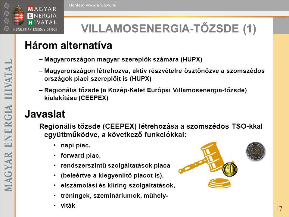 VILLAMOSENERGIA-TŐZSDE (1)