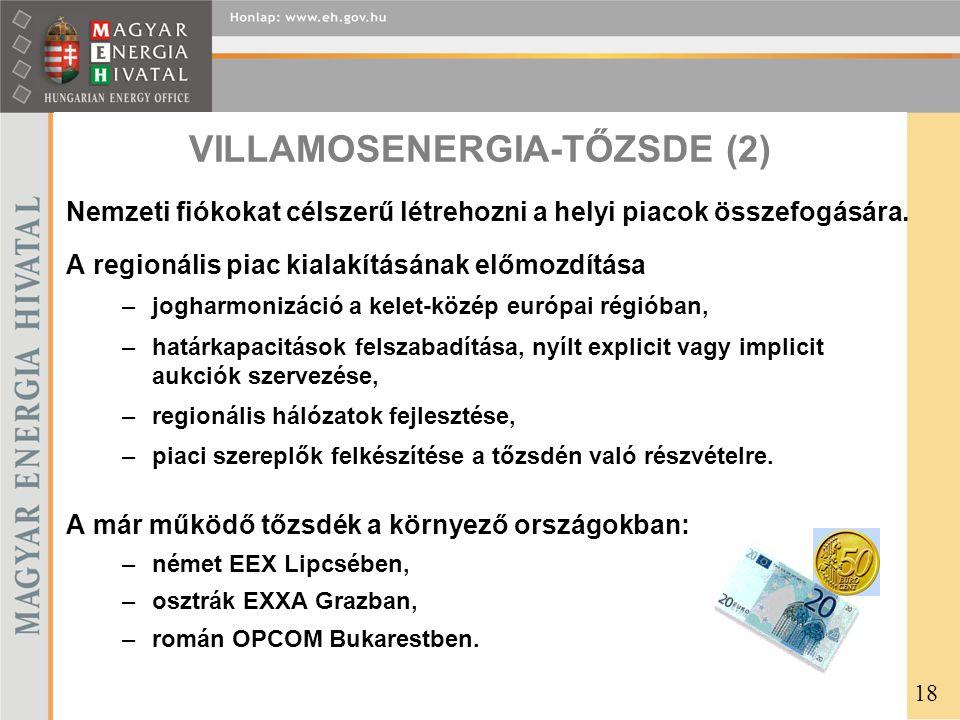 VILLAMOSENERGIA-TŐZSDE (2)