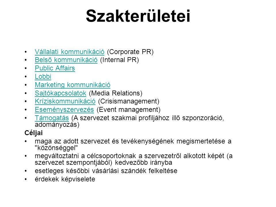 Szakterületei Vállalati kommunikáció (Corporate PR)