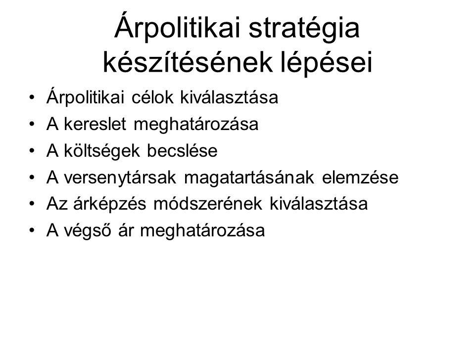 Árpolitikai stratégia készítésének lépései