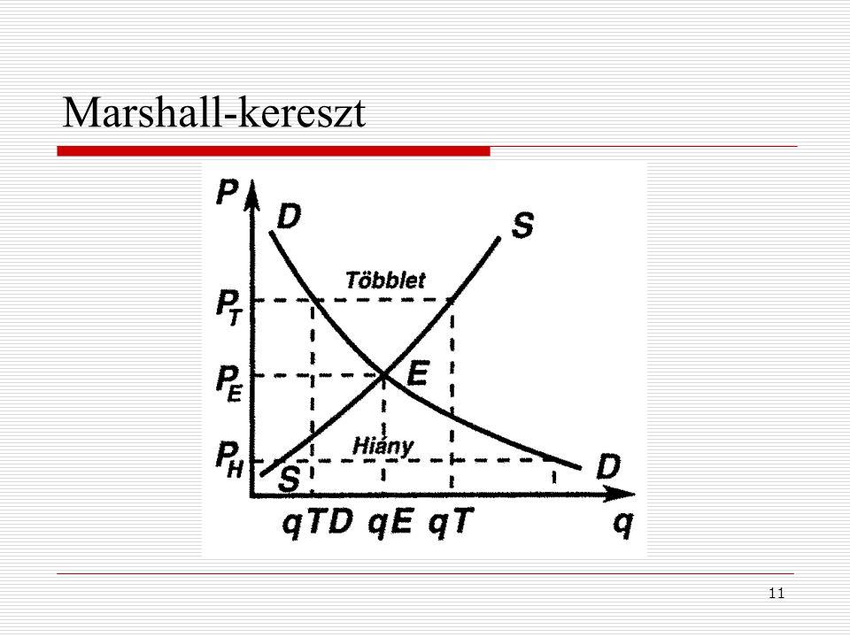 Marshall-kereszt