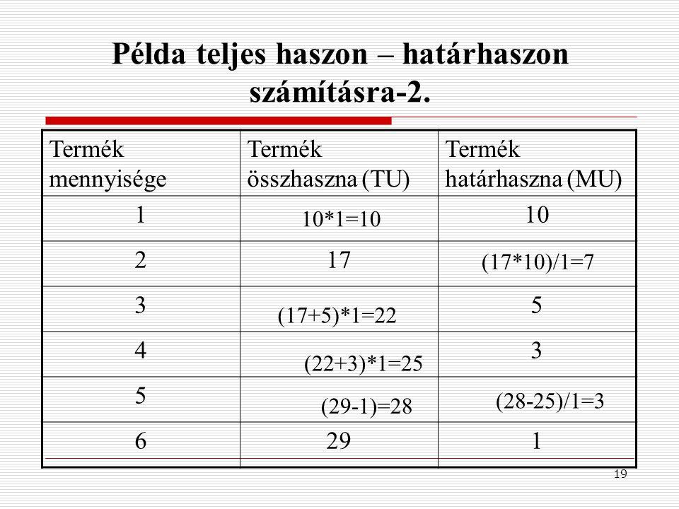 Példa teljes haszon – határhaszon számításra-2.