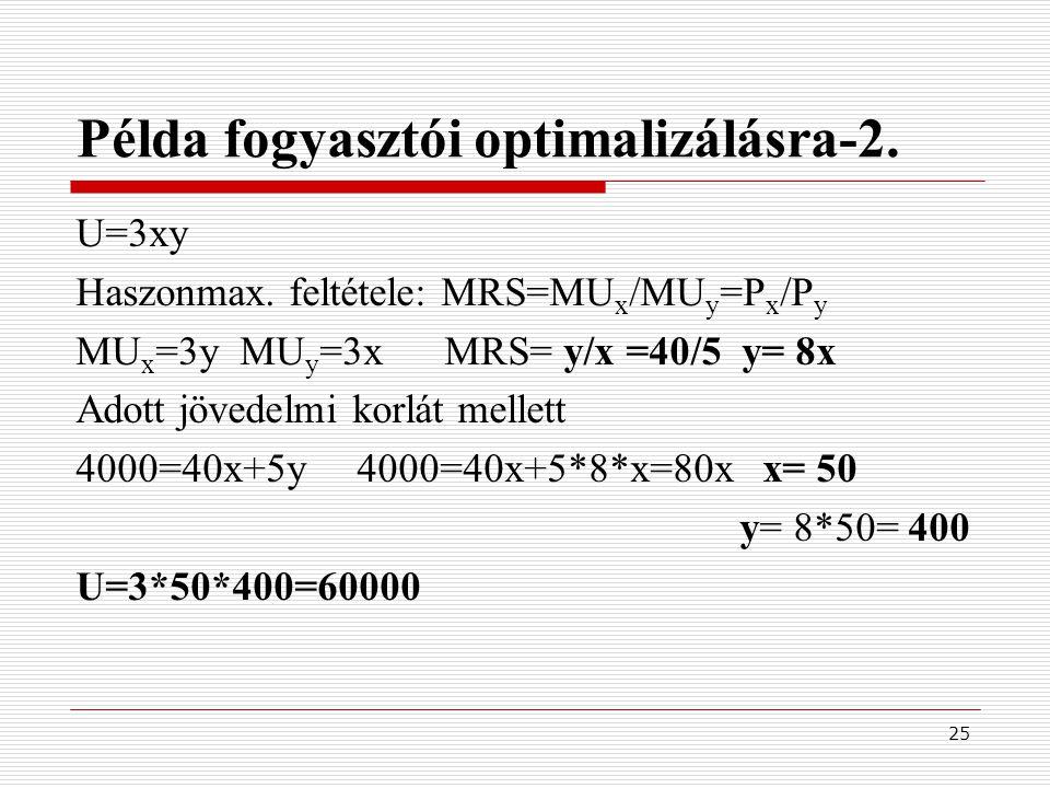 Példa fogyasztói optimalizálásra-2.