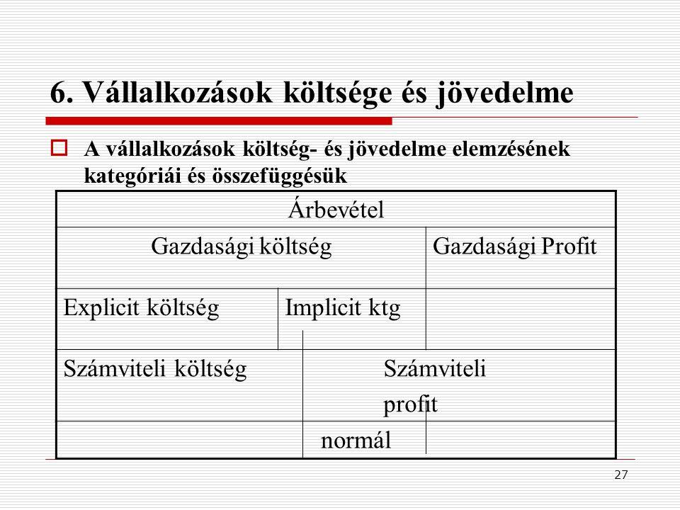 6. Vállalkozások költsége és jövedelme