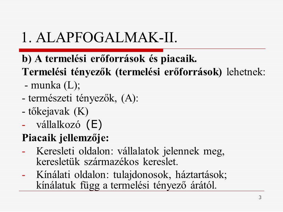 1. ALAPFOGALMAK-II. b) A termelési erőforrások és piacaik.