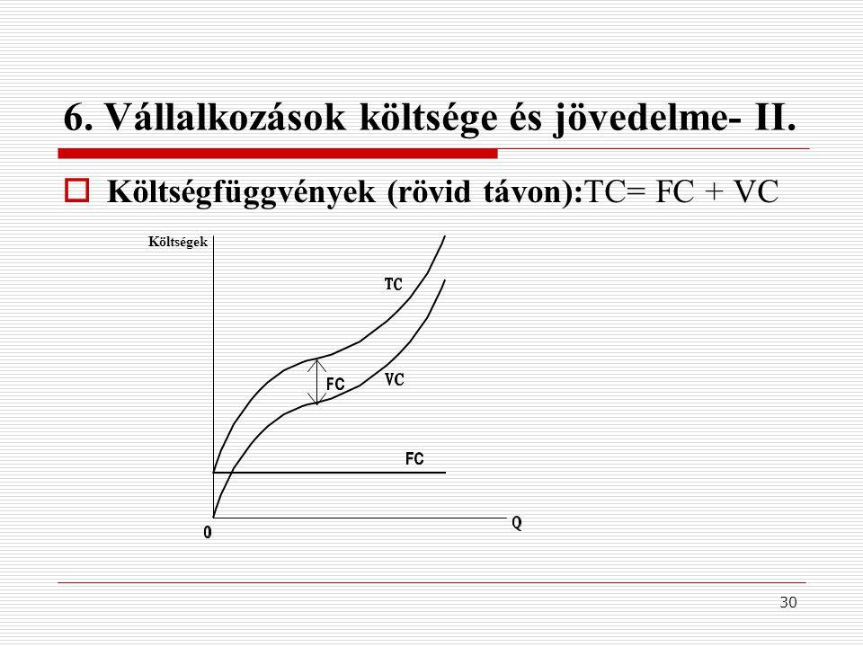 6. Vállalkozások költsége és jövedelme- II.
