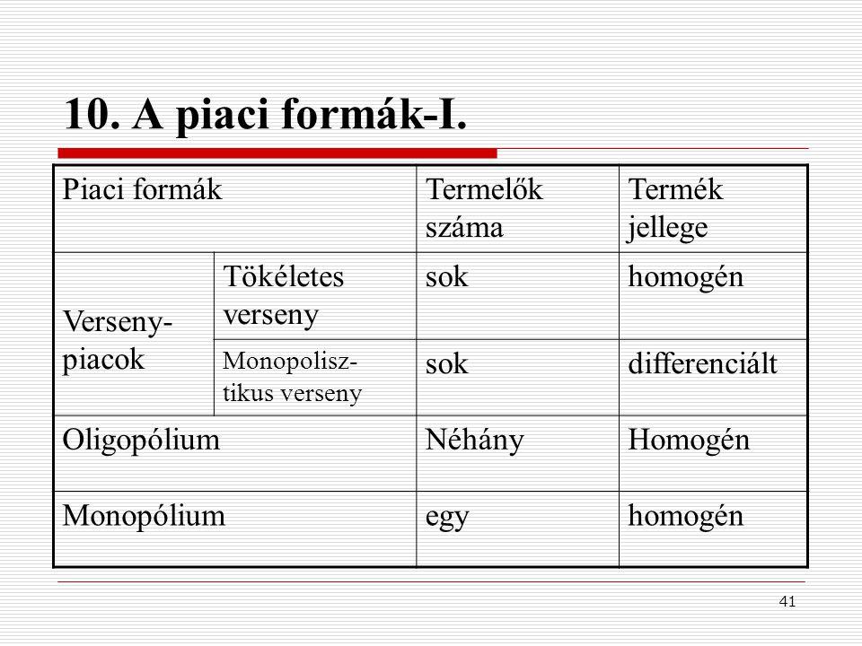 10. A piaci formák-I. Piaci formák Termelők száma Termék jellege
