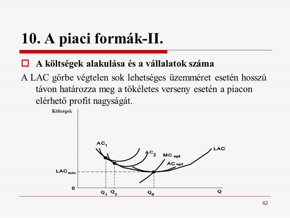 10. A piaci formák-II. A költségek alakulása és a vállalatok száma
