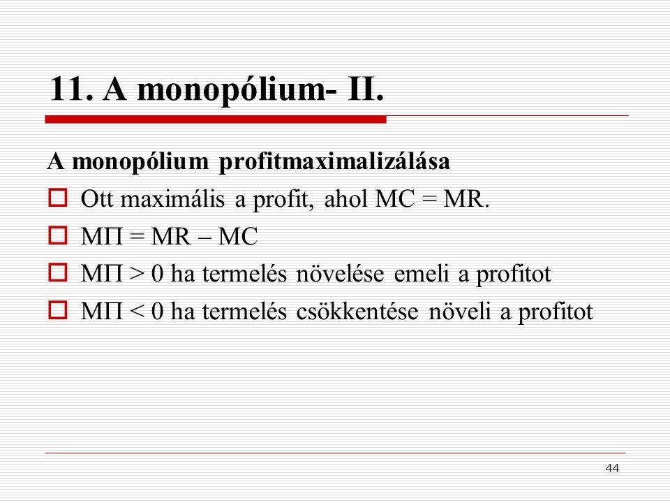 11. A monopólium- II. A monopólium profitmaximalizálása
