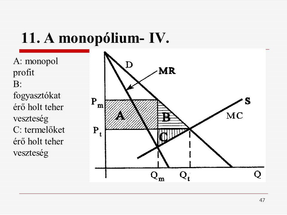 11. A monopólium- IV. A: monopol profit