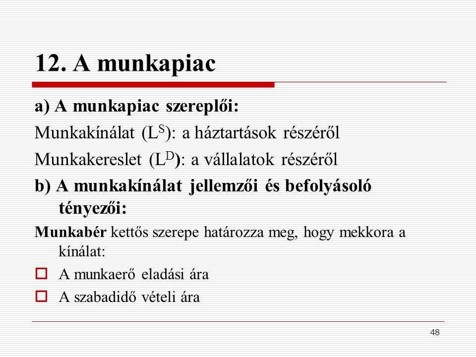 12. A munkapiac a) A munkapiac szereplői: