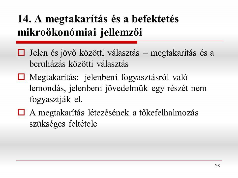 14. A megtakarítás és a befektetés mikroökonómiai jellemzői