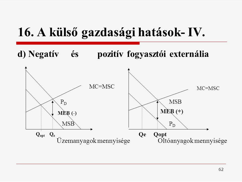 16. A külső gazdasági hatások- IV.