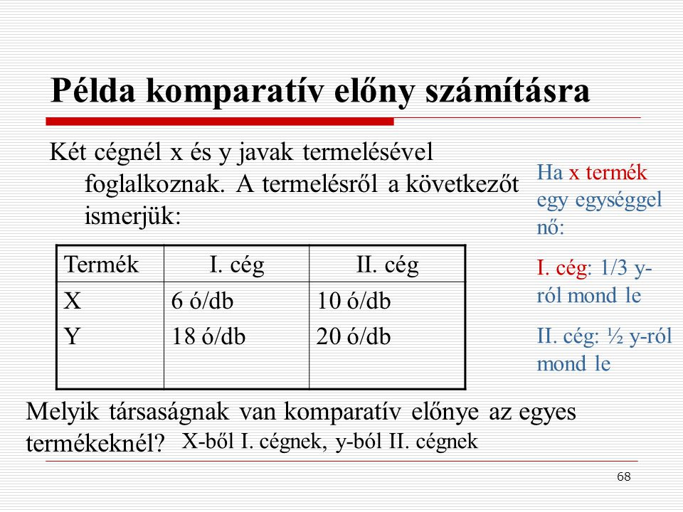 Példa komparatív előny számításra