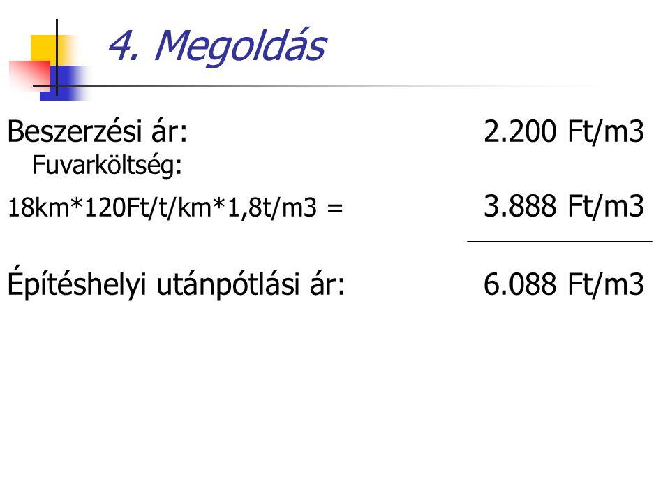 4. Megoldás Beszerzési ár: 2.200 Ft/m3 Fuvarköltség: