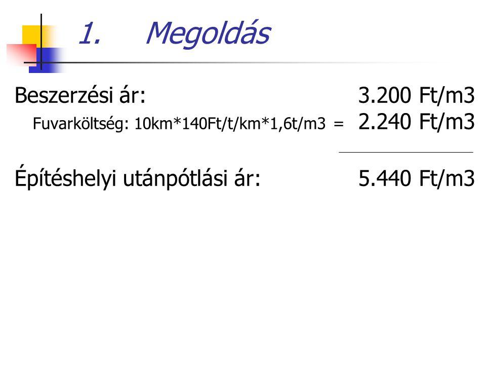 Megoldás Beszerzési ár: 3.200 Ft/m3 Fuvarköltség: 10km*140Ft/t/km*1,6t/m3 = 2.240 Ft/m3.