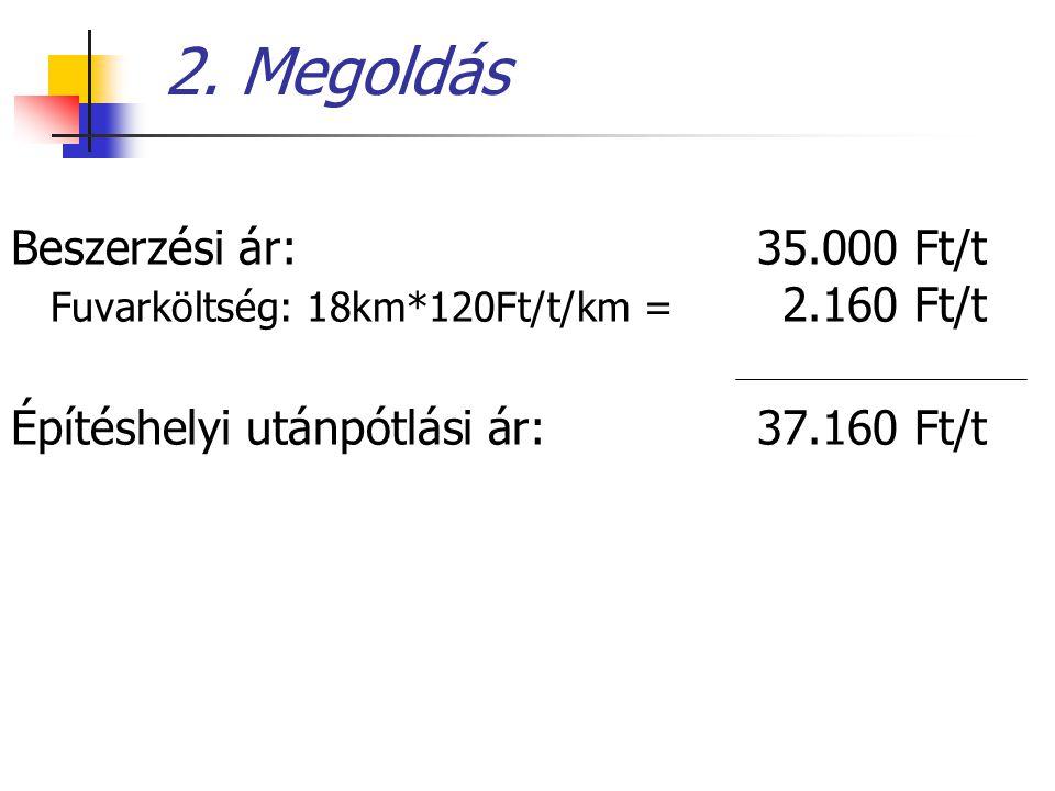 2. Megoldás Beszerzési ár: 35.000 Ft/t Fuvarköltség: 18km*120Ft/t/km = 2.160 Ft/t.