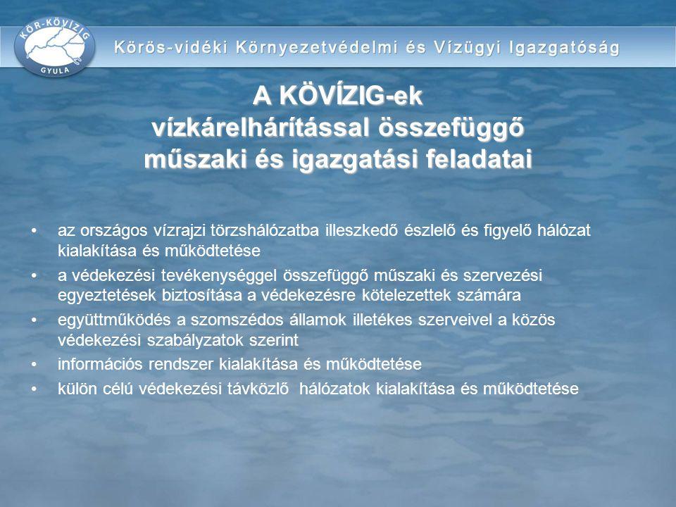 A KÖVÍZIG-ek vízkárelhárítással összefüggő műszaki és igazgatási feladatai