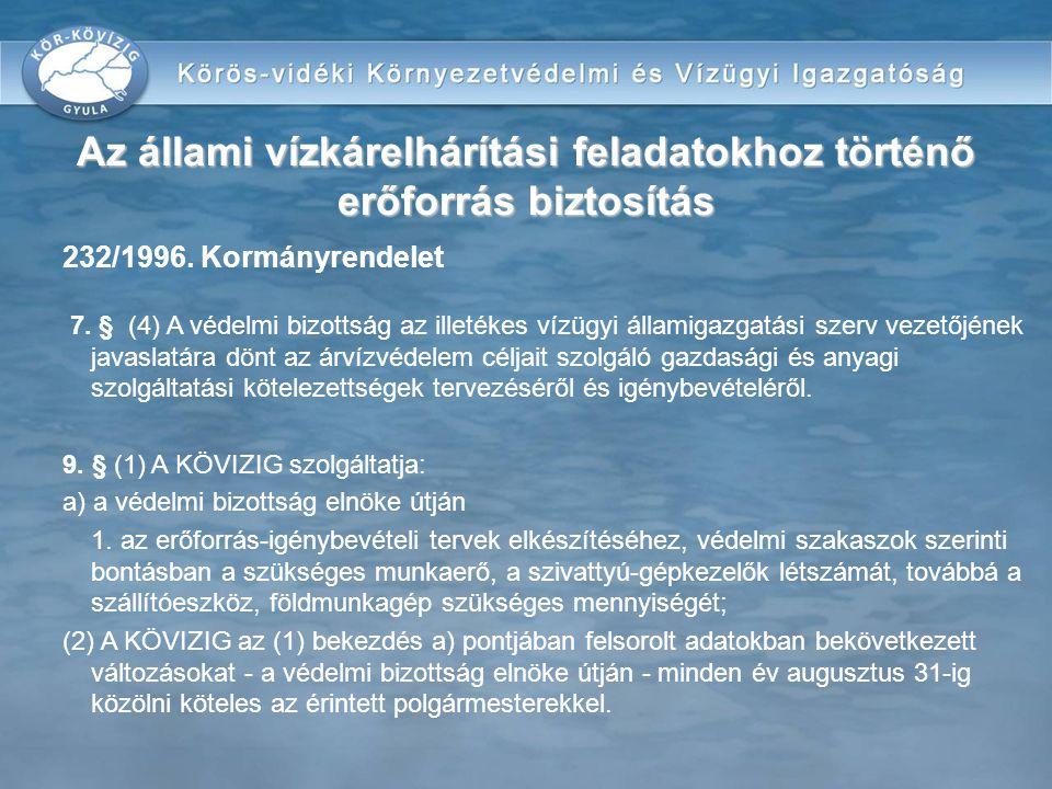 Az állami vízkárelhárítási feladatokhoz történő erőforrás biztosítás
