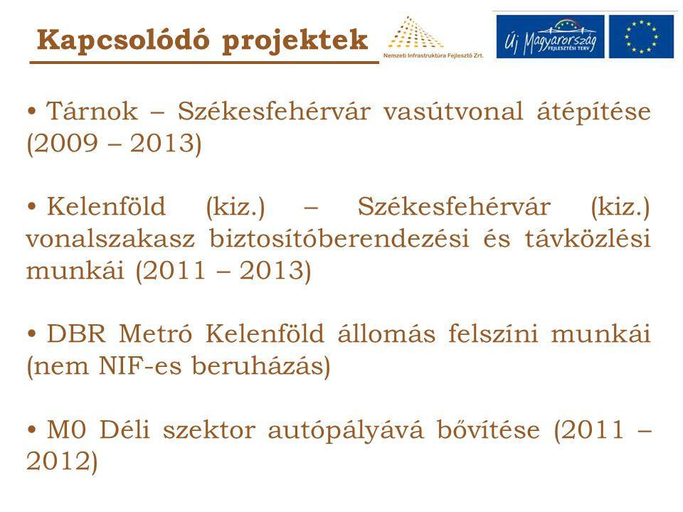 Kapcsolódó projektek Tárnok – Székesfehérvár vasútvonal átépítése (2009 – 2013)