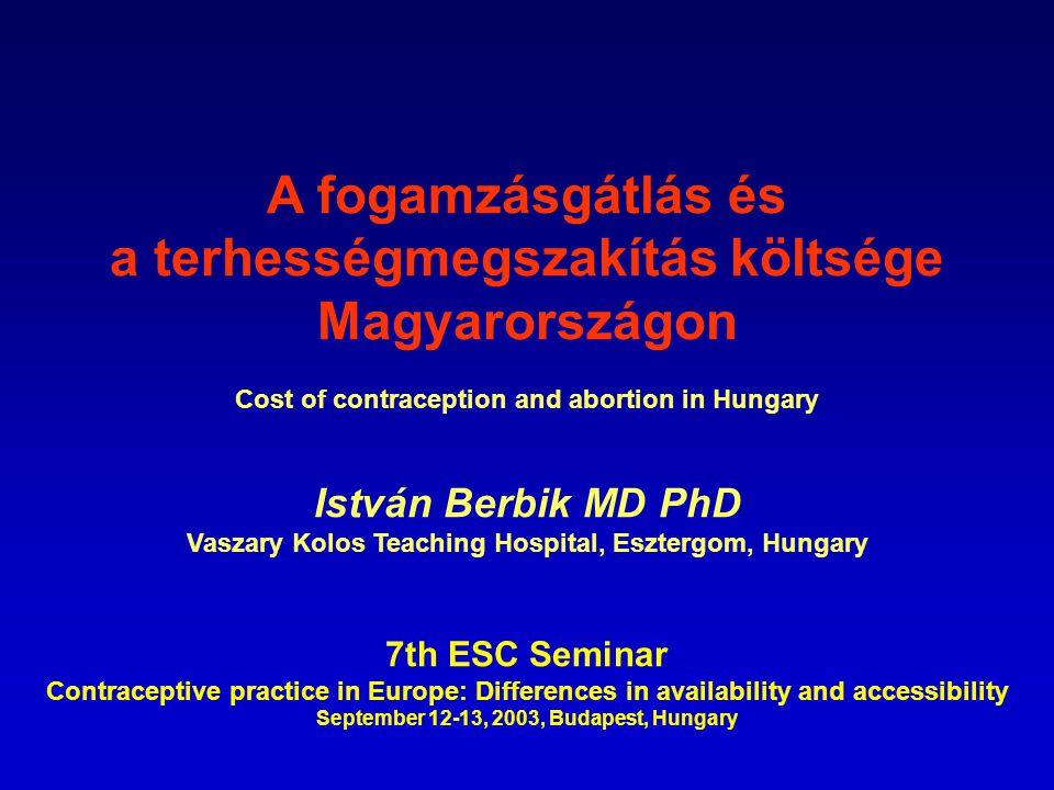 A fogamzásgátlás és a terhességmegszakítás költsége Magyarországon