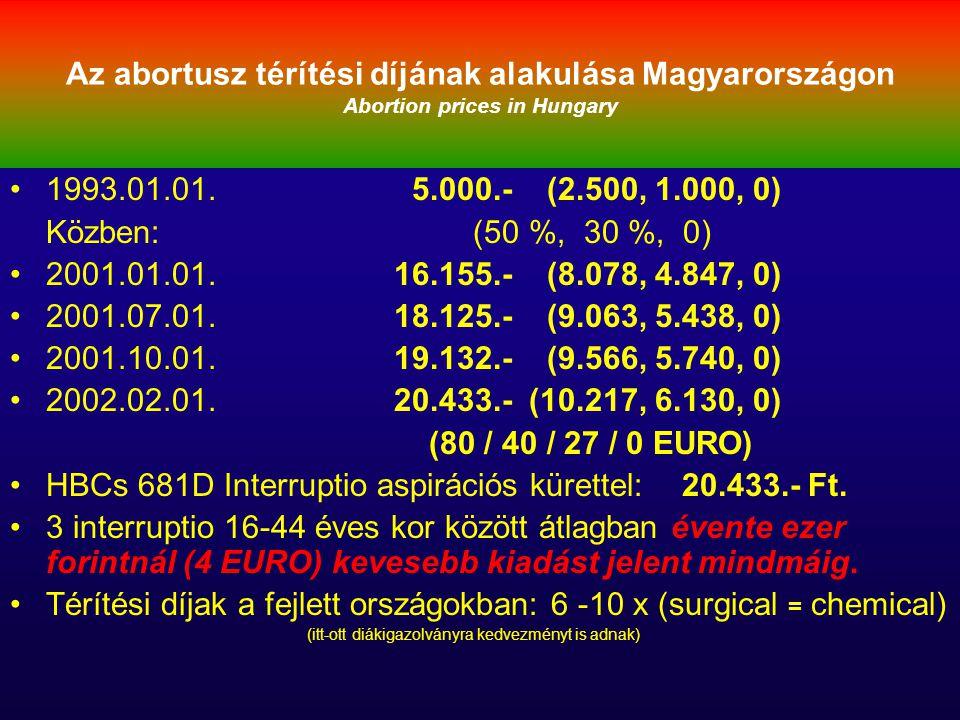 HBCs 681D Interruptio aspirációs kürettel: 20.433.- Ft.