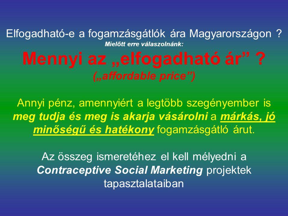 Elfogadható-e a fogamzásgátlók ára Magyarországon