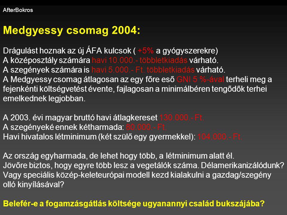 AfterBokros Medgyessy csomag 2004: Drágulást hoznak az új ÁFA kulcsok ( +5% a gyógyszerekre) A középosztály számára havi 10.000.- többletkiadás várható.